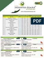 Tabela 18-03-2015