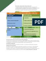 MATRIZ DE CORRELACIÓN DE ISO 14001.docx