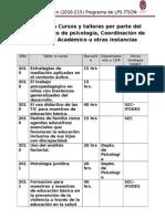 FORMATO TALLERES O CURSOS AUXILIARES.doc