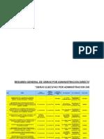 Reporte de Obras 2014 Ultimo 08.05.2014