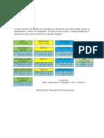 5. Plan de Estudios