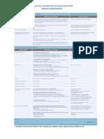 Documentacion Obligatoria Frb (2)