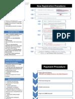 3_New Registration (Procedure)