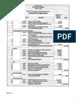 1st Quarter Budget Revisions