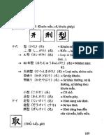 Tiếng Nhật Dành Cho Người Mới Bắt Đầu Tập 3 Part 5