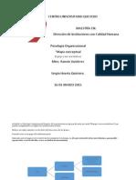Actividad 10 Psicología Organizacional Respecto de La Presentación en Ppt Que Les Envío Por Mail