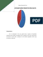Balara Statistical Report