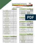 Calendario Escolar ITVer 2014-2015 Condensado
