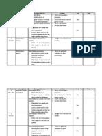 76018674 Rancangan Pelajaran Tahunan Fizik Tingkatan 4 2012