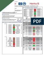Alemanha - Bundesliga - Estatísticas da Jornada 26.pdf