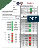 França - Ligue 1 - Estatísticas da Jornada 30.pdf