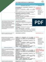 Aprendizajes esperados y estandares.docx