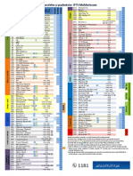 Lista Canalelor IPTVfebruarie2015