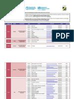 Tabla2014 Universidades Brasil