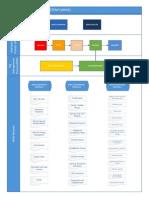WDP Process Diagrams v1