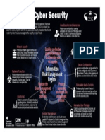 10 Steps Infographic