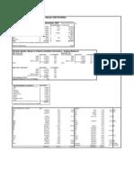 Maiden Lane III portfolio - revised