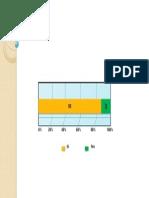 Presentación1dsfsdf