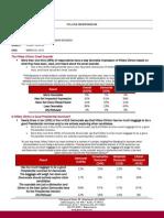 WPA Clinton Questions
