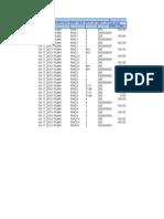 Rsran125 - Rnsap Signalling