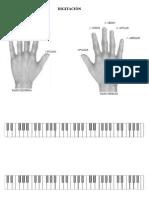 Digitacion Pentagrama Tab Piano
