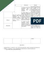 Cuadro Comparative eficiencia- eficacia