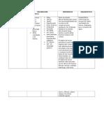 Proceso de Enfermeria- Patron Nutricion
