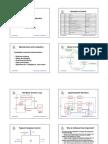 7.Computing Software Mecatrónica