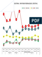 Poll of Polls 2015 03