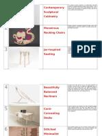 top 100 furniture trends 2014