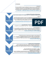 PrakashRChetry Performance Plan (1)