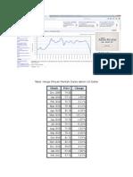 Tabel Harga Minyak Mentah Dunia Dalam US Dollar