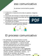 elprocesocomunicativoyelorador-121211122808-phpapp01.pptx