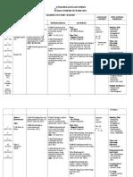 Yearly Scheme FORM 1 2014
