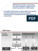 SAP PP Process