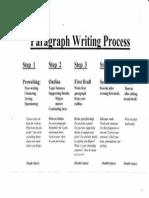 pragraph writing process