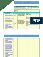 Catalogul Surselor de Finantare - Octombrie 2014