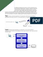 3TierArchitecture.doc