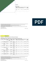 Graduatorie Provvisorie 2015.PDF