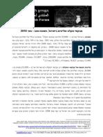 מבקשי מקלט ופליטים בישראל, תמונת מצב - מאי 2010