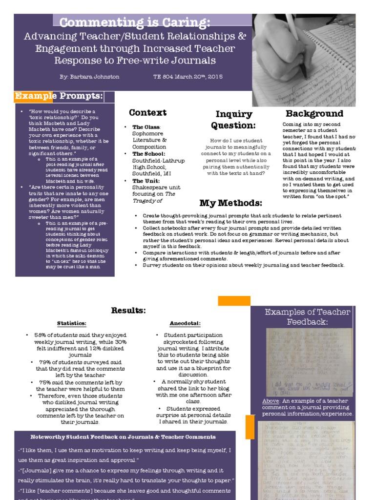 inquiry project handout | Macbeth | Literacy