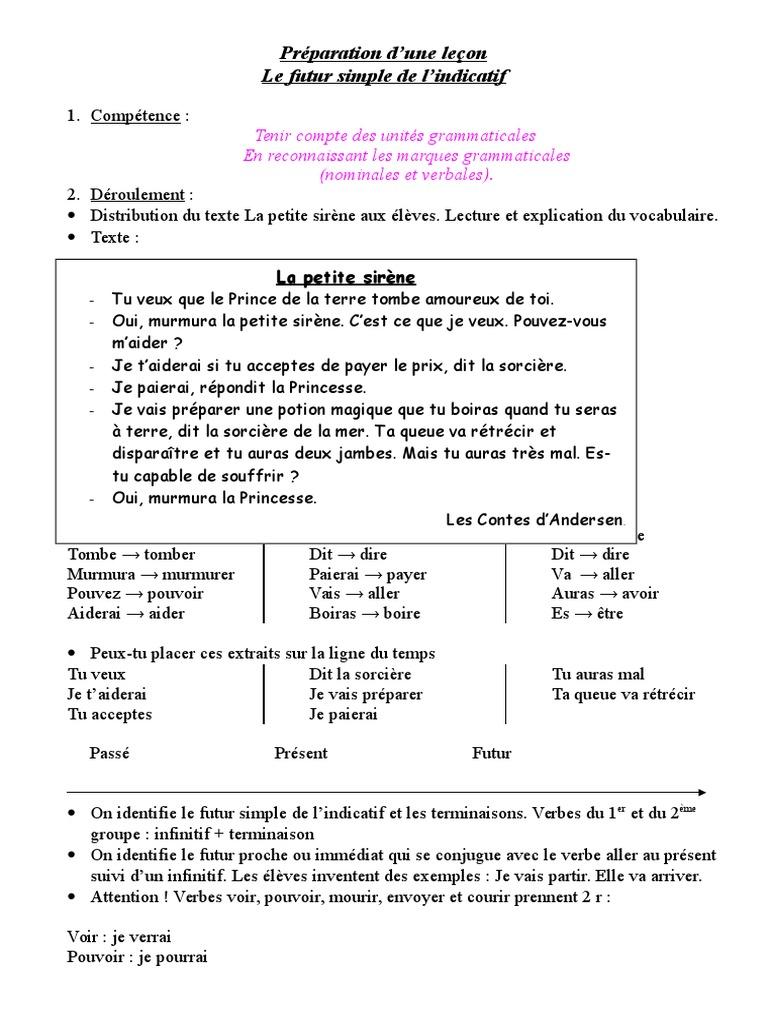 Texte Au Futur Simple De L Indicatif - Texte Préféré
