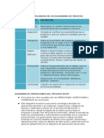 Simbolos Utilizados en Los Diagramas de Proceso