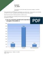 CNBC Fed Survey, March 17, 2015