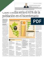 Clase Media Seria El 65 de La Poblacion en El Bicentenario