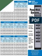 Paradise Datacom GaN PowerMAX Brochure