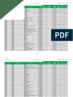 COVERTURA SEDESOL 2015.pdf