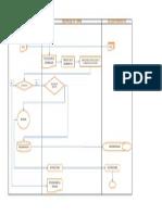 Diagrama de Flujo caso estudio.pdf