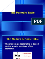 2013 the periodic table
