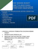 Diagram Sebab Akibat